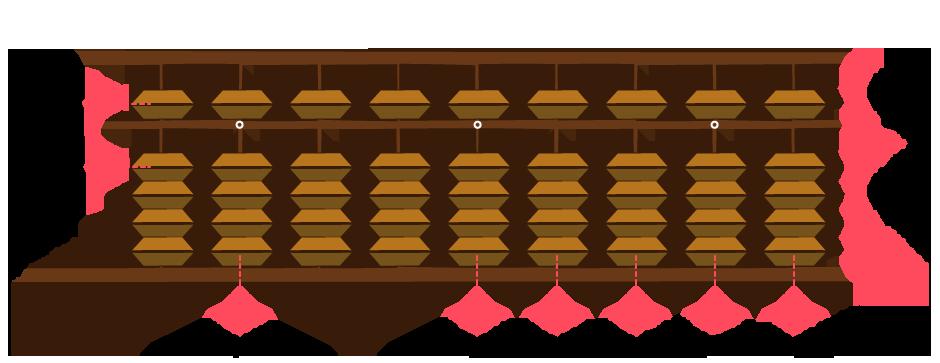 Tổng hợp 3 phương pháp học toán tư duy phổ biến hàng đầu hiện nay