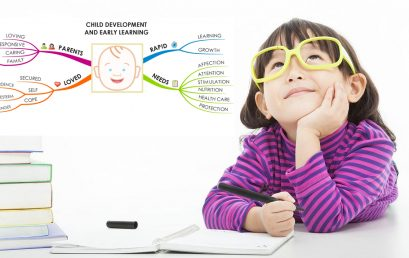 Toán soroban – Các phương pháp rèn luyện trí nhớ siêu tốc cho con?